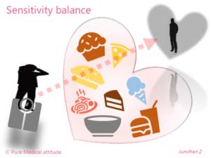 Sensitivity balance