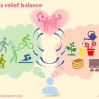 Stress relief balance