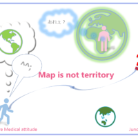 Map is not territory
