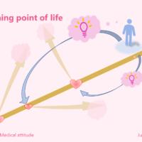Turning point of life