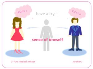 sense of oneself