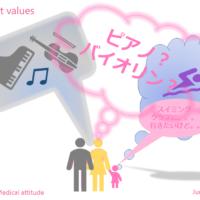 親の価値観