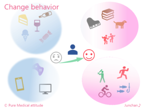 Change behavior