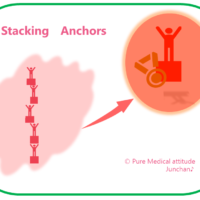 Stacking Anchors