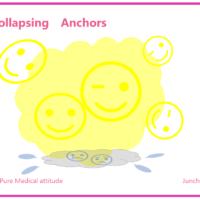 Collapsing Anchors