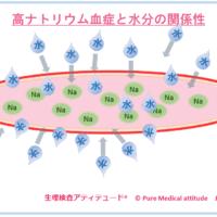 高ナトリウム血症と水分の関係性