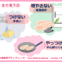 食中毒予防の原則