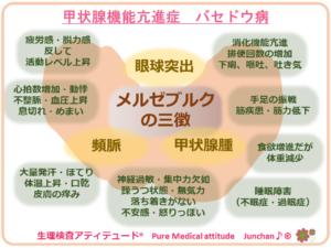 甲状腺機能亢進症 バセドウ病