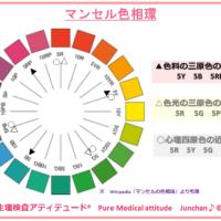 マンセルの色相環