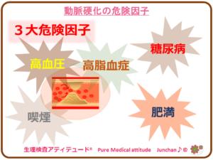 動脈硬化の危険因子