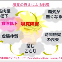 嗅覚の衰えによる影響