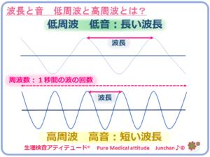 波長と音 低周波と高周波とは?