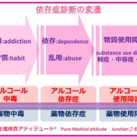 依存症診断の変遷