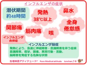 インフルエンザの症状・合併症