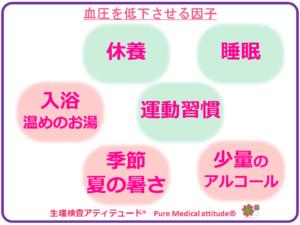 血圧を低下させる因子