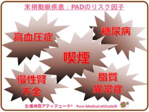 末梢動脈疾患:PADのリスク因子