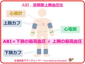 ABI:足関節上腕血圧比
