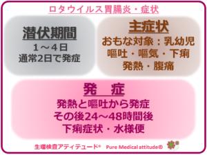 ロタウイルス胃腸炎・症状