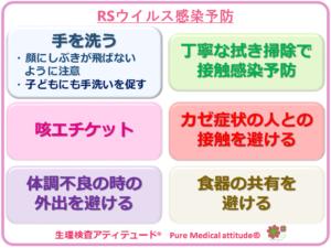 RSウイルス感染予防