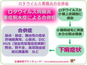 ロタウイルス胃腸炎の合併症