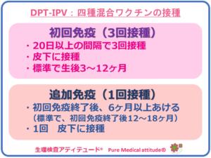 DPT-IPV:四種混合ワクチンの接種