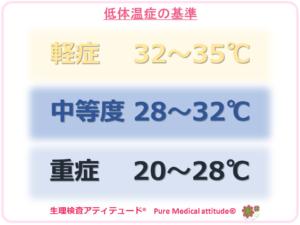 低体温症の基準