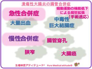 潰瘍性大腸炎の腸管合併症