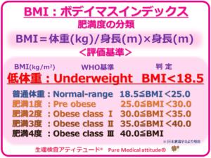 BMI 低体重