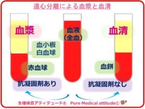 遠心分離による血漿と血清