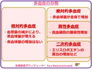 多血症の分類