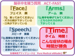 脳卒中を疑う質問 ACT-FAST