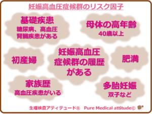 妊娠高血圧症候群のリスク因子