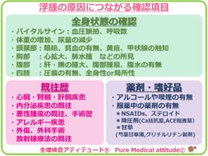 浮腫の原因・確認項目