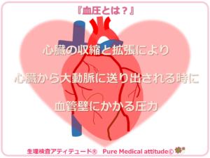 血圧とは?