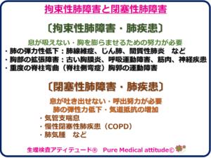 肺 疾患 性 拘束 拘束性肺疾患 (呼吸と循環