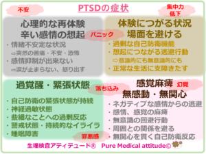 PTSDの症状